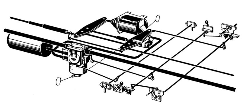 Лостове, балансери, щанги и товарообръщателни кутии